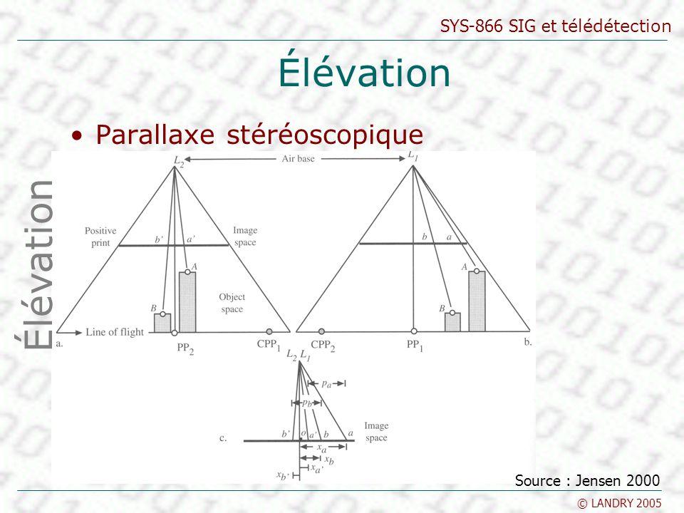 SYS-866 SIG et télédétection © LANDRY 2005 Élévation Parallaxe stéréoscopique Élévation Source : Jensen 2000