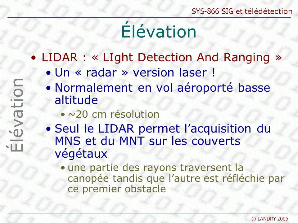 SYS-866 SIG et télédétection © LANDRY 2005 Élévation LIDAR : « LIght Detection And Ranging » Un « radar » version laser ! Normalement en vol aéroporté