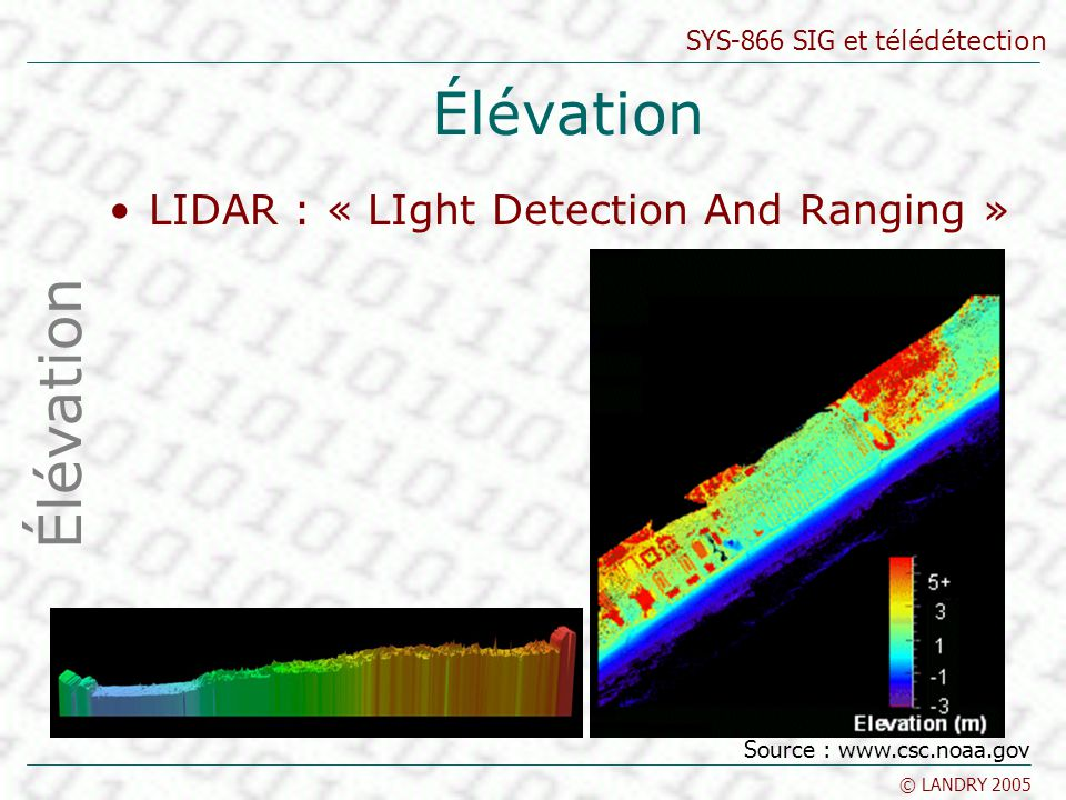 SYS-866 SIG et télédétection © LANDRY 2005 Élévation LIDAR : « LIght Detection And Ranging » Élévation Source : www.csc.noaa.gov