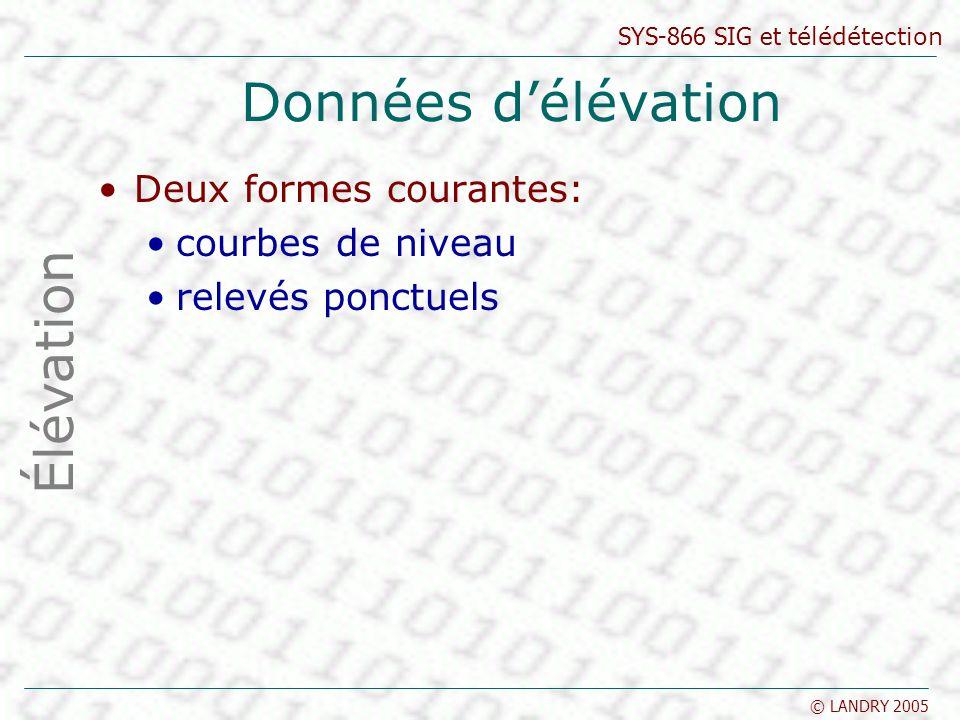 SYS-866 SIG et télédétection © LANDRY 2005 Données délévation Deux formes courantes: courbes de niveau relevés ponctuels Élévation