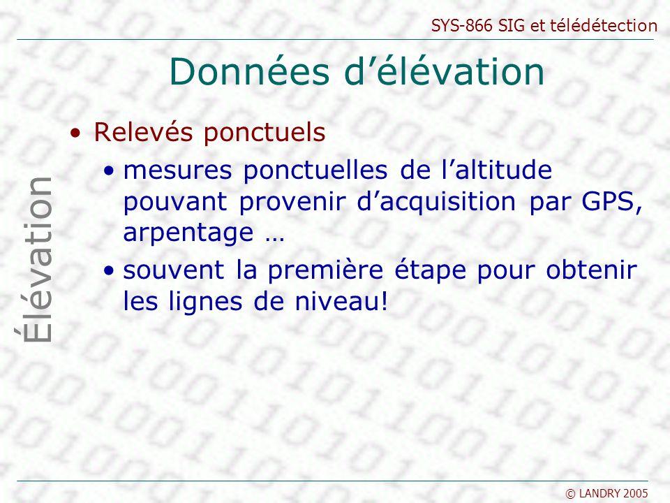 SYS-866 SIG et télédétection © LANDRY 2005 Données délévation Relevés ponctuels mesures ponctuelles de laltitude pouvant provenir dacquisition par GPS