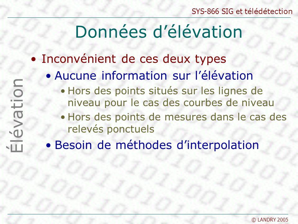 SYS-866 SIG et télédétection © LANDRY 2005 Données délévation Inconvénient de ces deux types Aucune information sur lélévation Hors des points situés