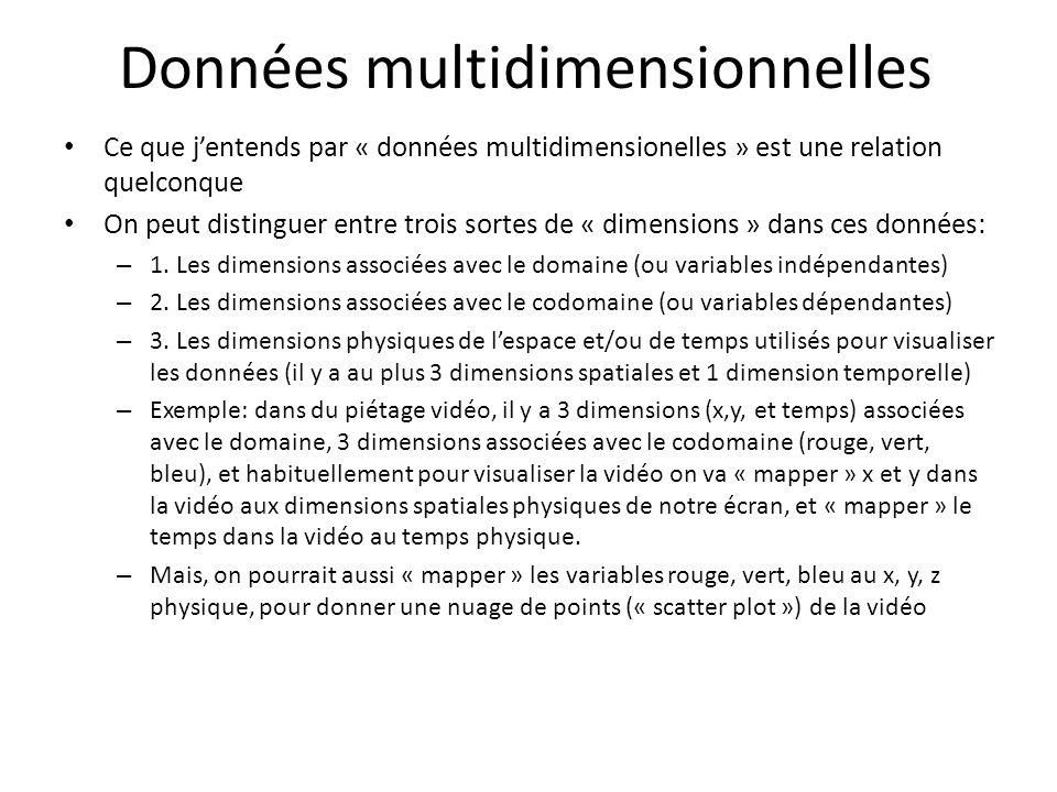 Données multidimensionnelles Ce que jentends par « données multidimensionelles » est une relation quelconque On peut distinguer entre trois sortes de « dimensions » dans ces données: – 1.