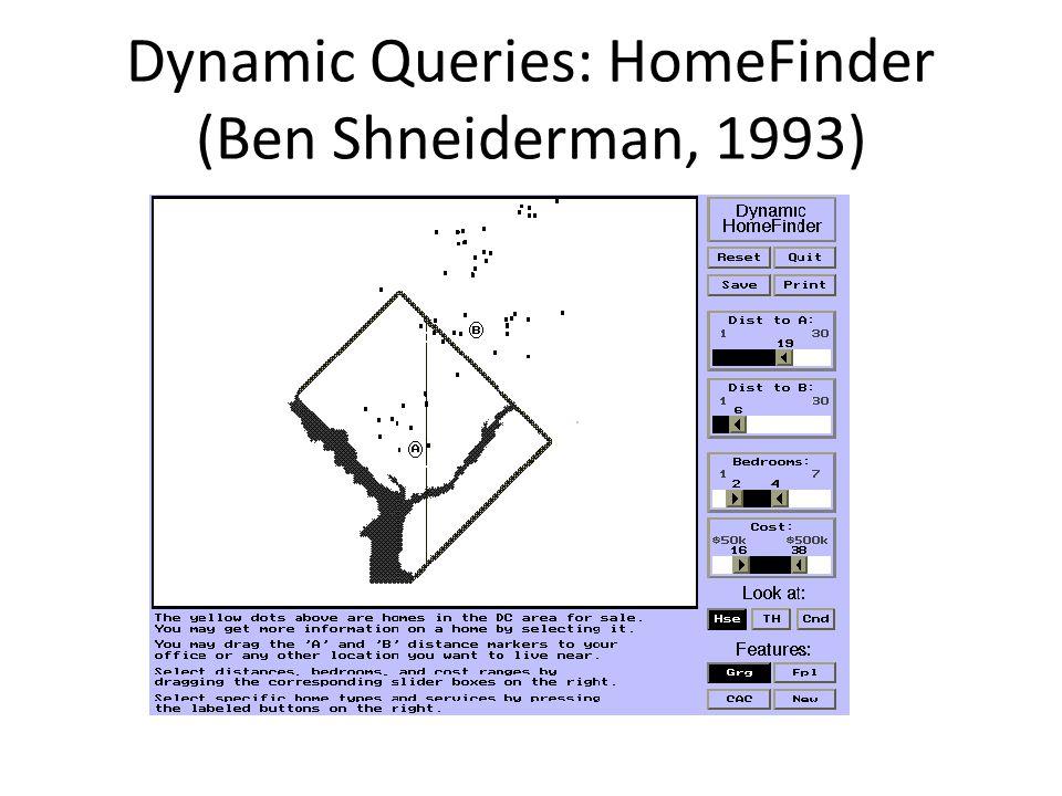 Dynamic Queries: HomeFinder (Ben Shneiderman, 1993)