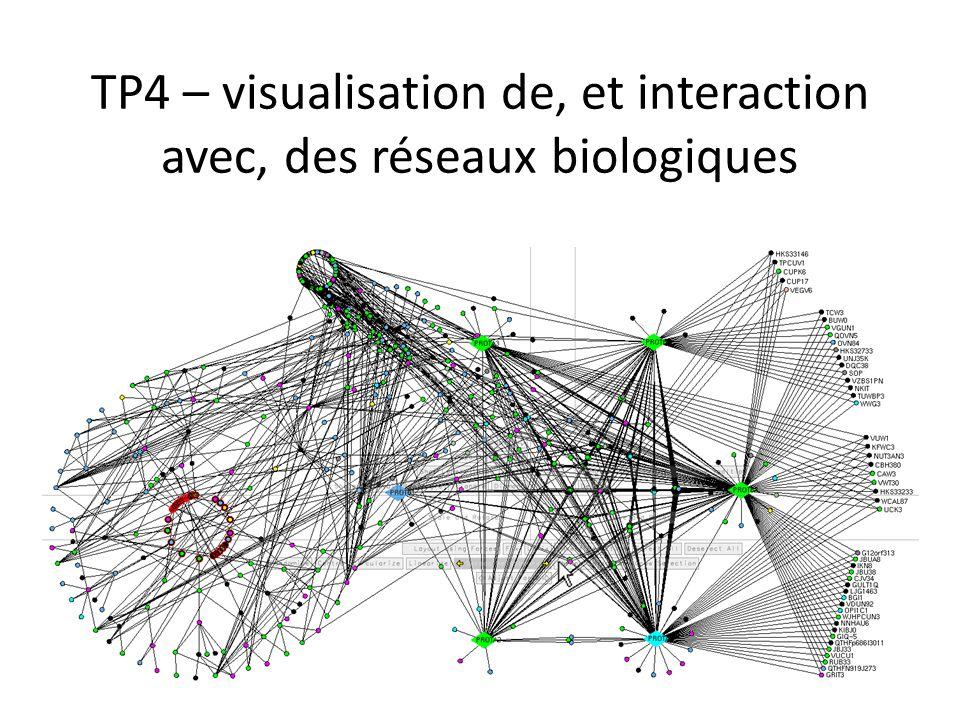 TP4 – visualisation de, et interaction avec, des réseaux biologiques