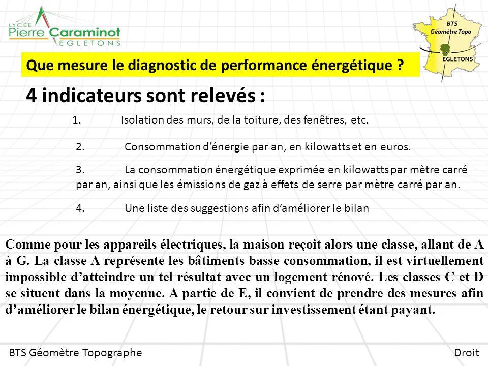 Classe Nergtique Maison Excellent Classe Dpe With Classe Nergtique