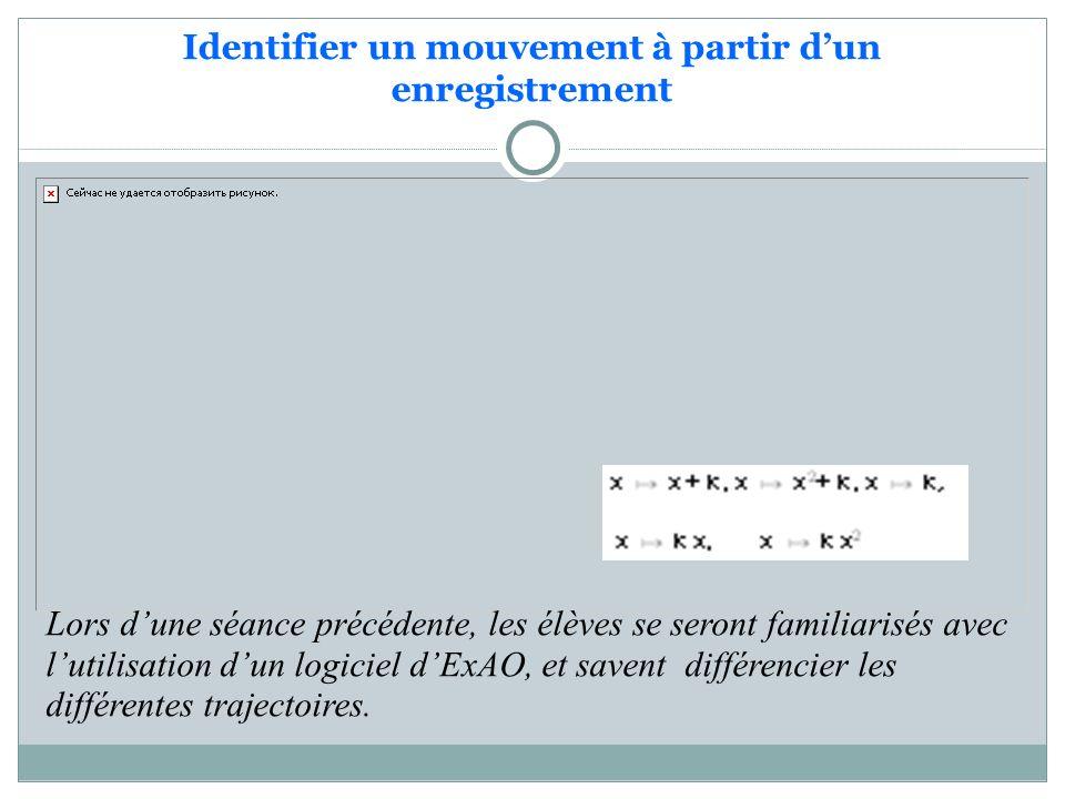 Identifier un mouvement à partir d'un enregistrement Lors d'une séance précédente, les élèves se seront familiarisés avec l'utilisation d'un logiciel d'ExAO, et savent différencier les différentes trajectoires.
