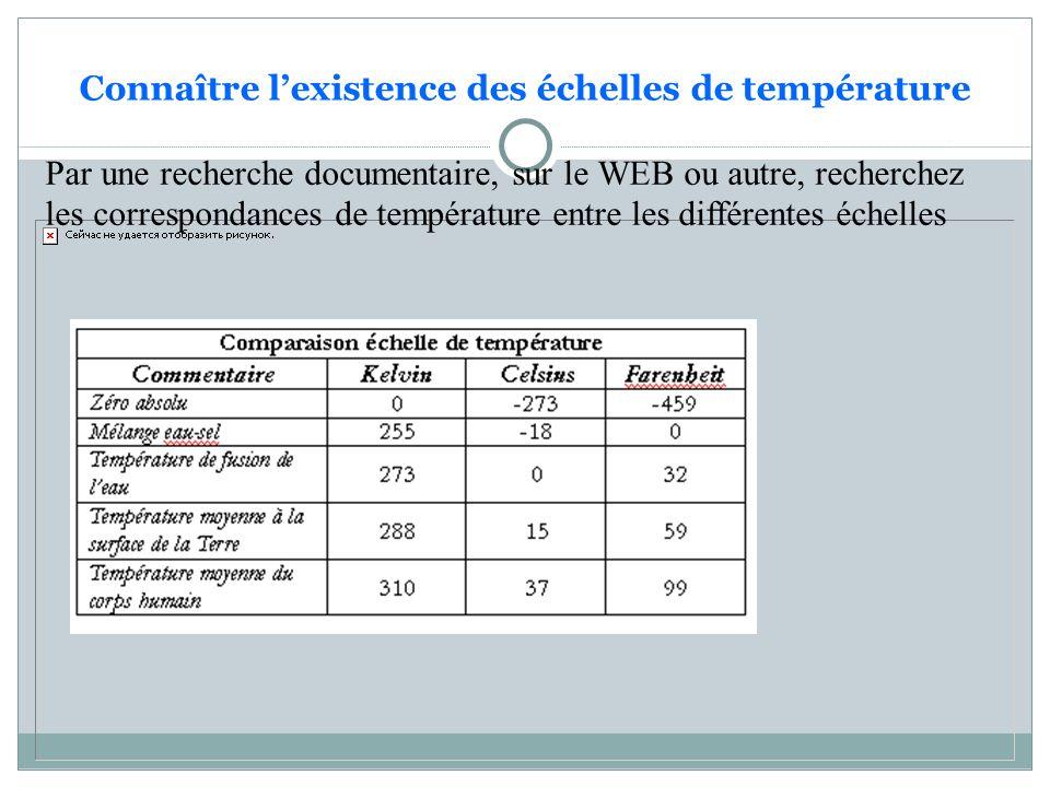 Par une recherche documentaire, sur le WEB ou autre, recherchez les correspondances de température entre les différentes échelles
