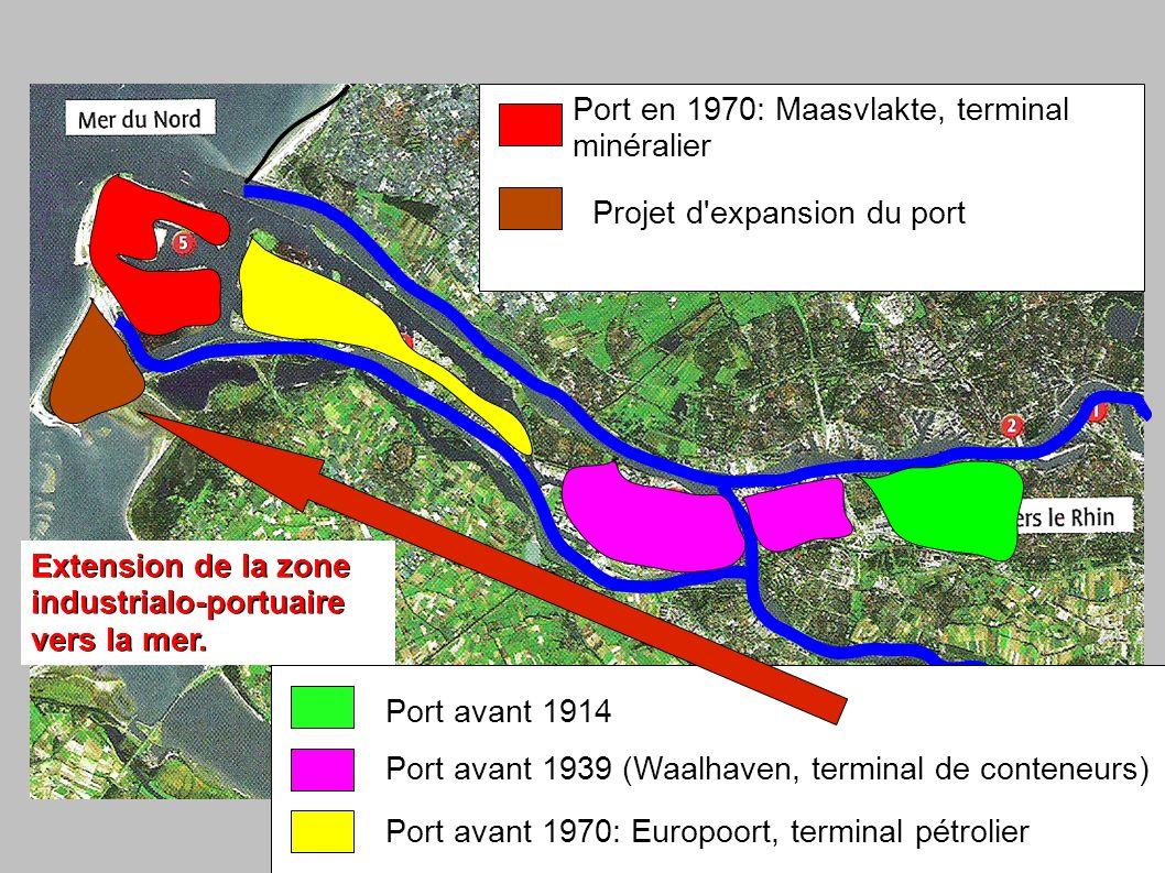 Port avant 1914 Port avant 1939 (Waalhaven, terminal de conteneurs) Port avant 1970: Europoort, terminal pétrolier Port en 1970: Maasvlakte, terminal minéralier Projet d expansion du port Extension de la zone industrialo-portuaire vers la mer.
