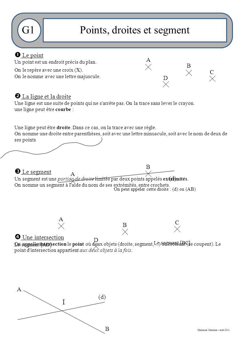 Maitresse Célestine – août 2011 G1Points, droites et segment  Le point Un point est un endroit précis du plan.
