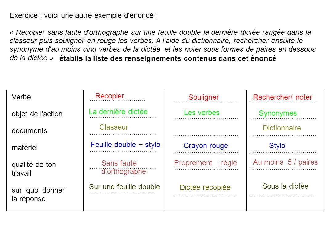 Exercice : voici une autre exemple d énoncé : « Recopier sans faute d orthographe sur une feuille double la dernière dictée rangée dans la classeur puis souligner en rouge les verbes.