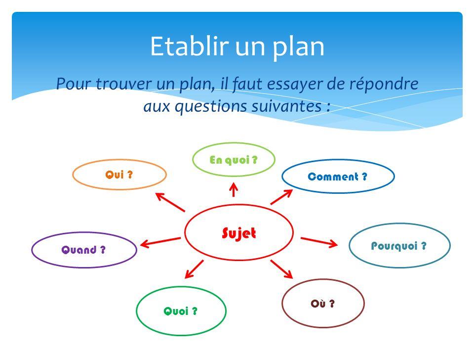 Pour trouver un plan, il faut essayer de répondre aux questions suivantes : Etablir un plan Sujet Qui .