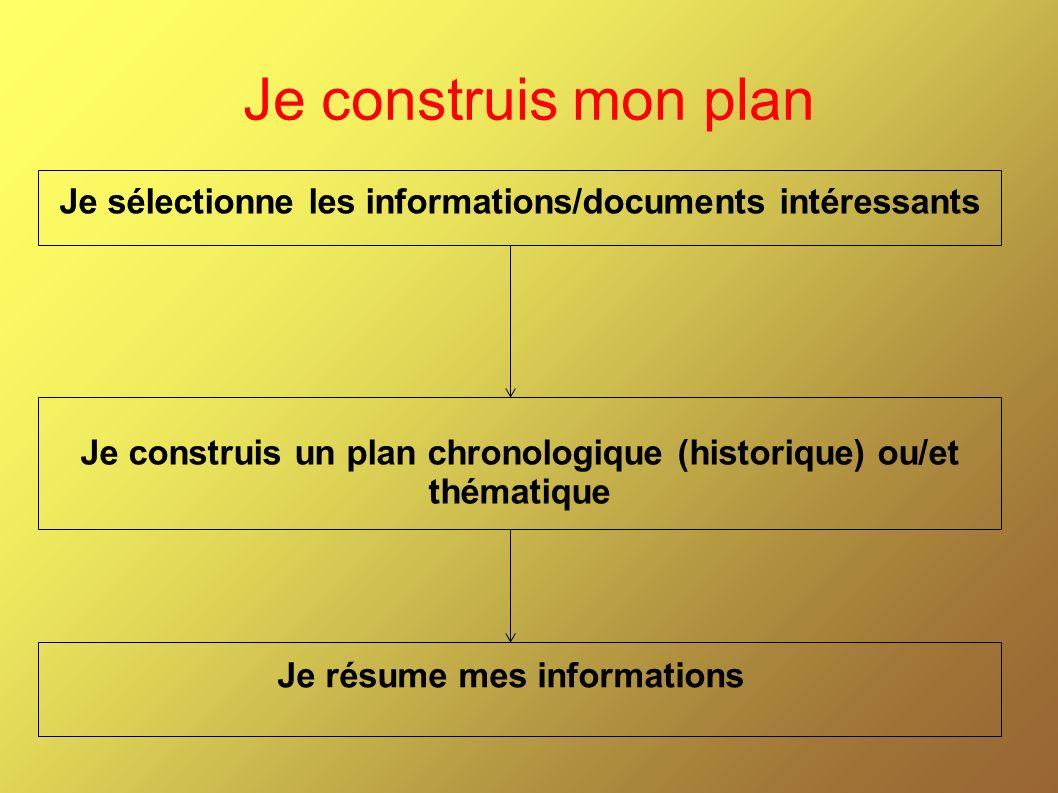Je construis mon plan Je sélectionne les informations/documents intéressants Je résume mes informations Je construis un plan chronologique (historique) ou/et thématique