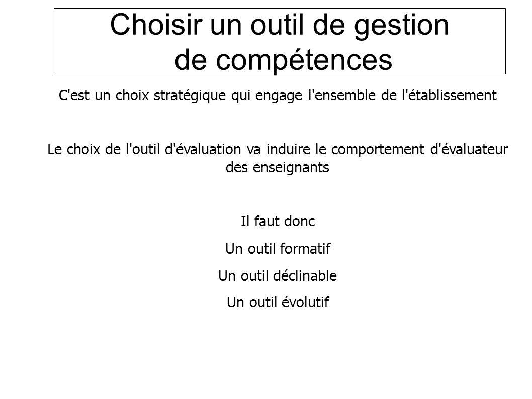 Choisir un outil de gestion de compétences C est un choix stratégique qui engage l ensemble de l établissement Le choix de l outil d évaluation va induire le comportement d évaluateur des enseignants Il faut donc Un outil formatif Un outil déclinable Un outil évolutif SOCLE COMMUN au COLLEGE