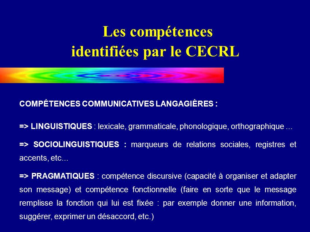 COMPÉTENCES COMMUNICATIVES LANGAGIÈRES : => LINGUISTIQUES : lexicale, grammaticale, phonologique, orthographique...