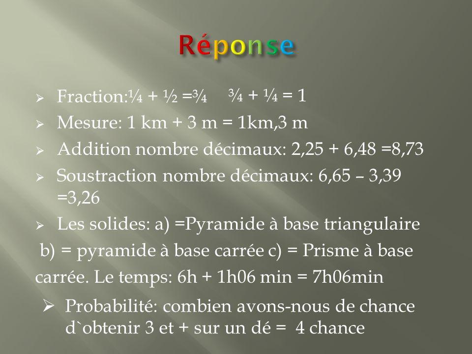  Fraction:¼ + ½ =¾  Mesure: 1 km + 3 m = 1km,3 m  Addition nombre décimaux: 2,25 + 6,48 =8,73  Soustraction nombre décimaux: 6,65 – 3,39 =3,26  Les solides: a) =Pyramide à base triangulaire b) = pyramide à base carrée c) = Prisme à base carrée.