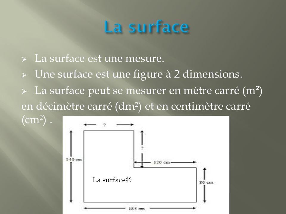  La surface est une mesure.  Une surface est une figure à 2 dimensions.