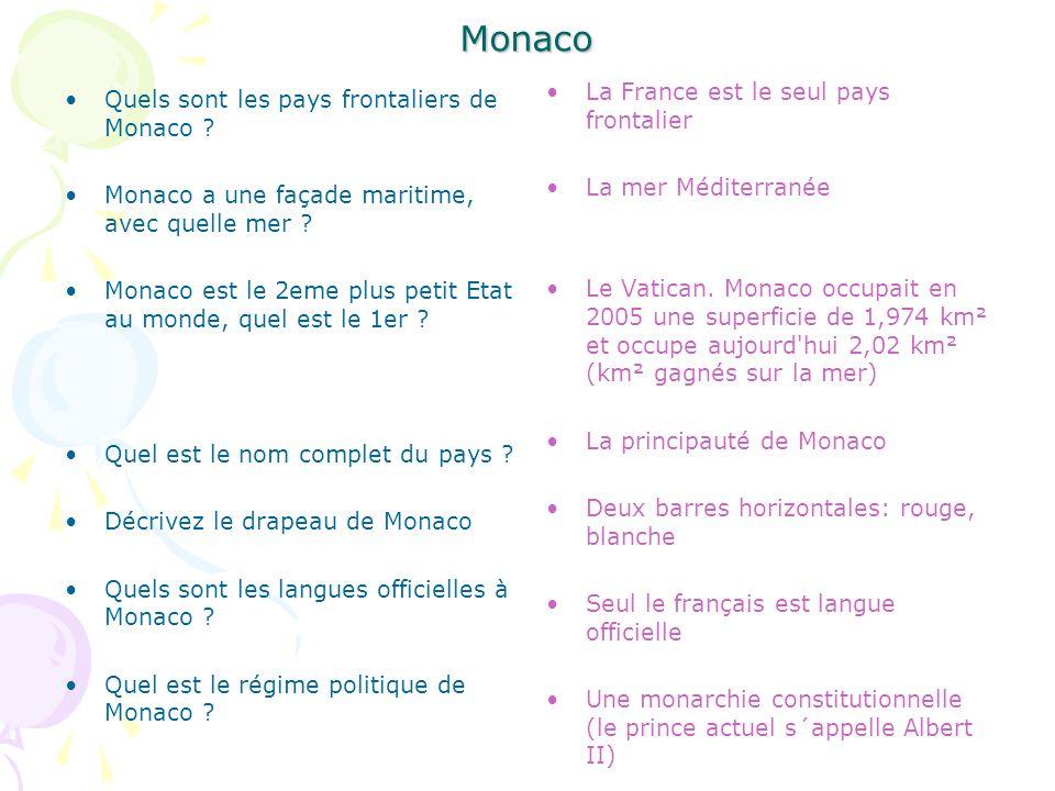 Monaco La France est le seul pays frontalier La mer Méditerranée Le Vatican.