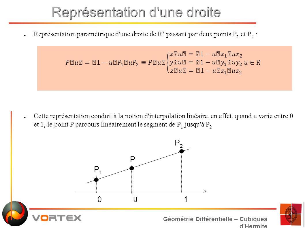 déterminer une représentation paramétrique