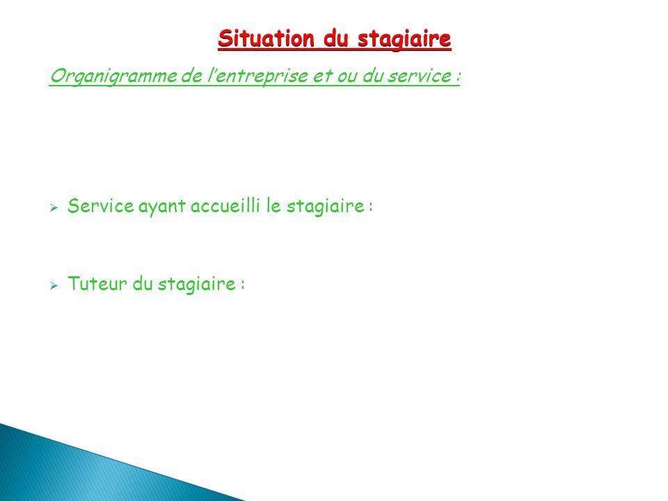 Organigramme de l'entreprise et ou du service :  Service ayant accueilli le stagiaire :  Tuteur du stagiaire : Situation du stagiaire