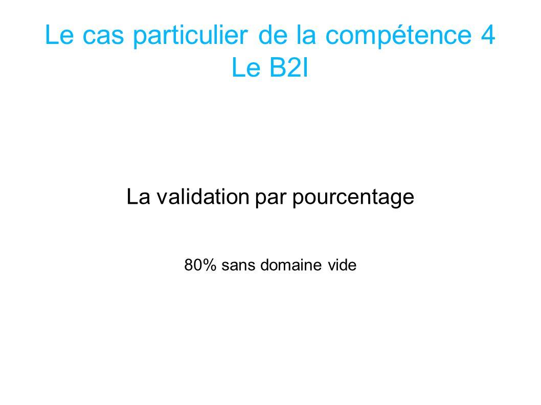 Le cas particulier de la compétence 4 Le B2I La validation par pourcentage 80% sans domaine vide SOCLE COMMUN au COLLEGE