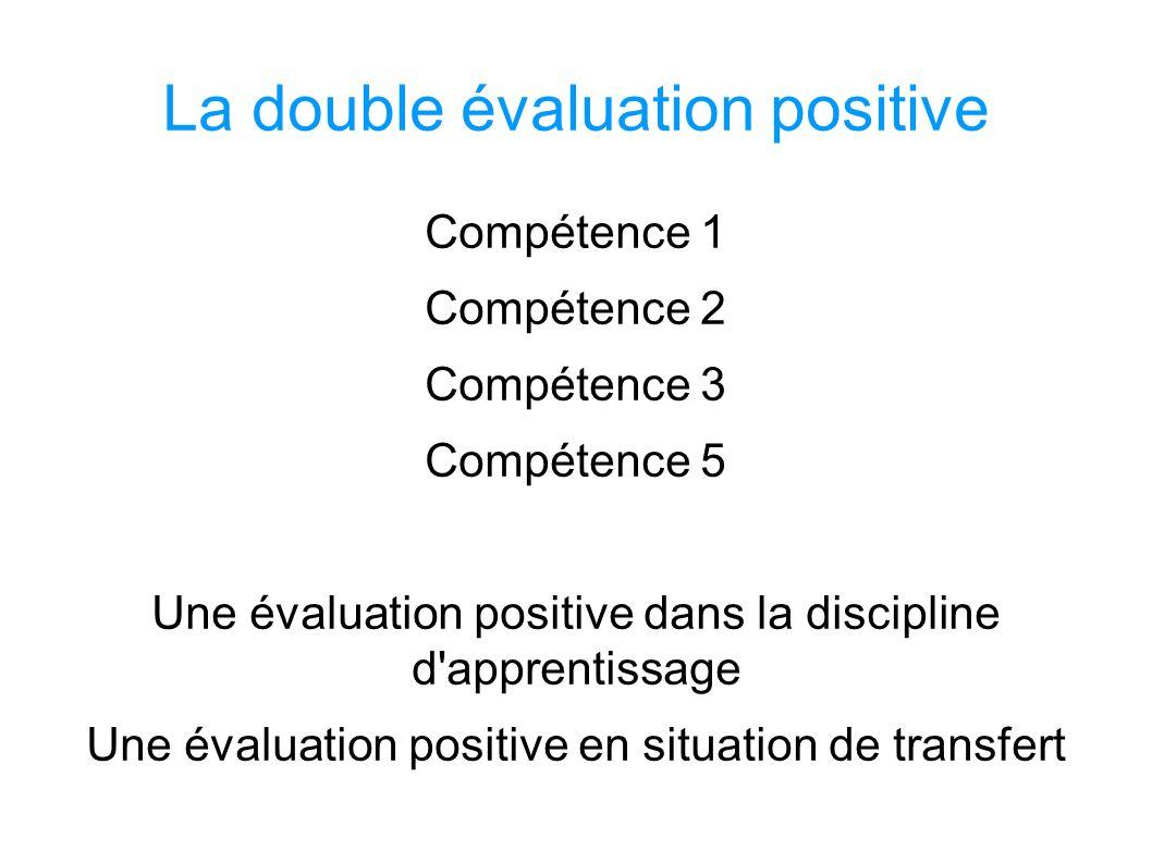 La double évaluation positive Compétence 1 Compétence 2 Compétence 3 Compétence 5 Une évaluation positive dans la discipline d apprentissage Une évaluation positive en situation de transfert SOCLE COMMUN au COLLEGE