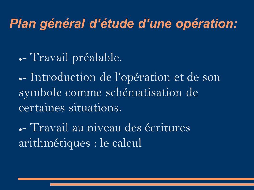 Plan général d'étude d'une opération: ● - Travail préalable.