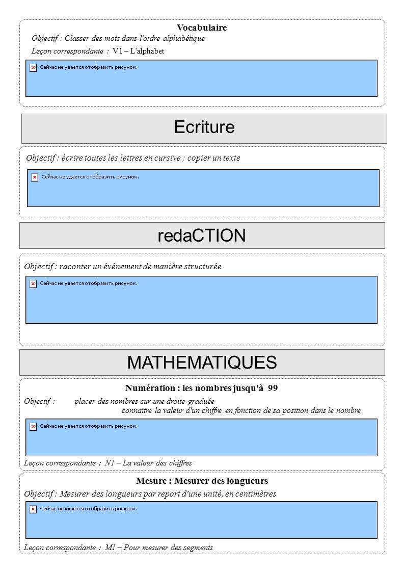 Numération : les nombres jusqu à 99 Objectif : placer des nombres sur une droite graduée connaître la valeur d un chiffre en fonction de sa position dans le nombre Mesure : Mesurer des longueurs Objectif : Mesurer des longueurs par report d une unité, en centimètres Leçon correspondante : M1 – Pour mesurer des segments MATHEMATIQUES redaCTION Objectif : raconter un événement de manière structurée Ecriture Objectif : écrire toutes les lettres en cursive ; copier un texte Vocabulaire Objectif : Classer des mots dans l ordre alphabétique Leçon correspondante : V1 – L alphabet Leçon correspondante : N1 – La valeur des chiffres