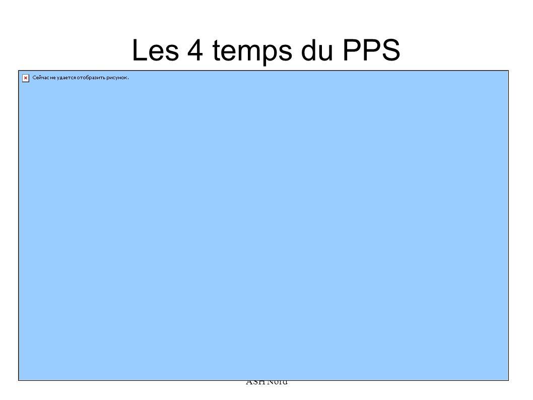 Béatrice Bossennec - Sylvie Lemoine, CPC ASH Nord Les 4 temps du PPS