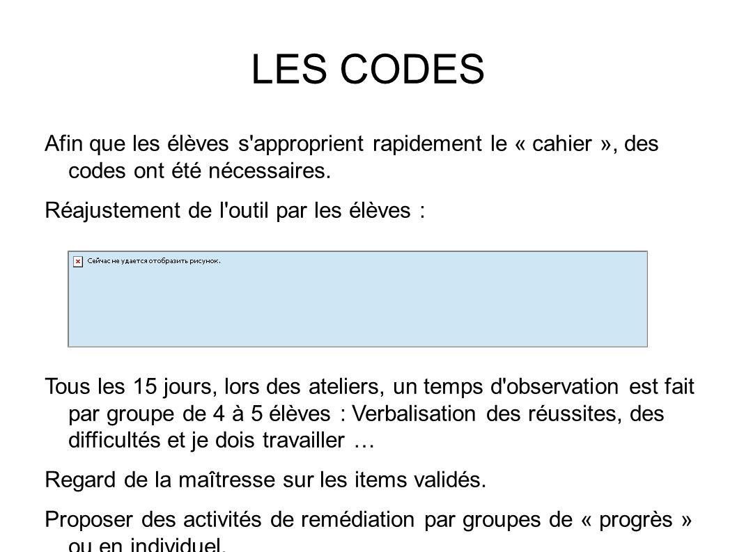 LES CODES Afin que les élèves s approprient rapidement le « cahier », des codes ont été nécessaires.