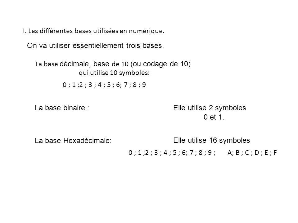 I. Les différentes bases utilisées en numérique.