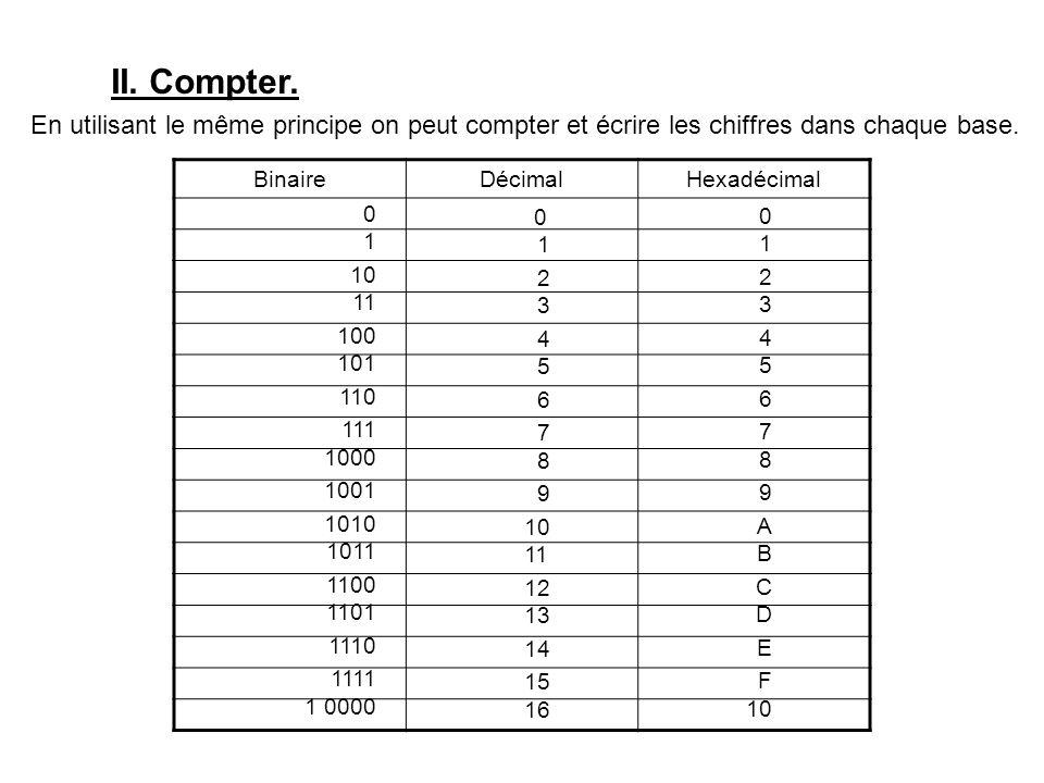 II. Compter.