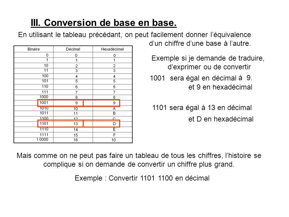 III. Conversion de base en base.