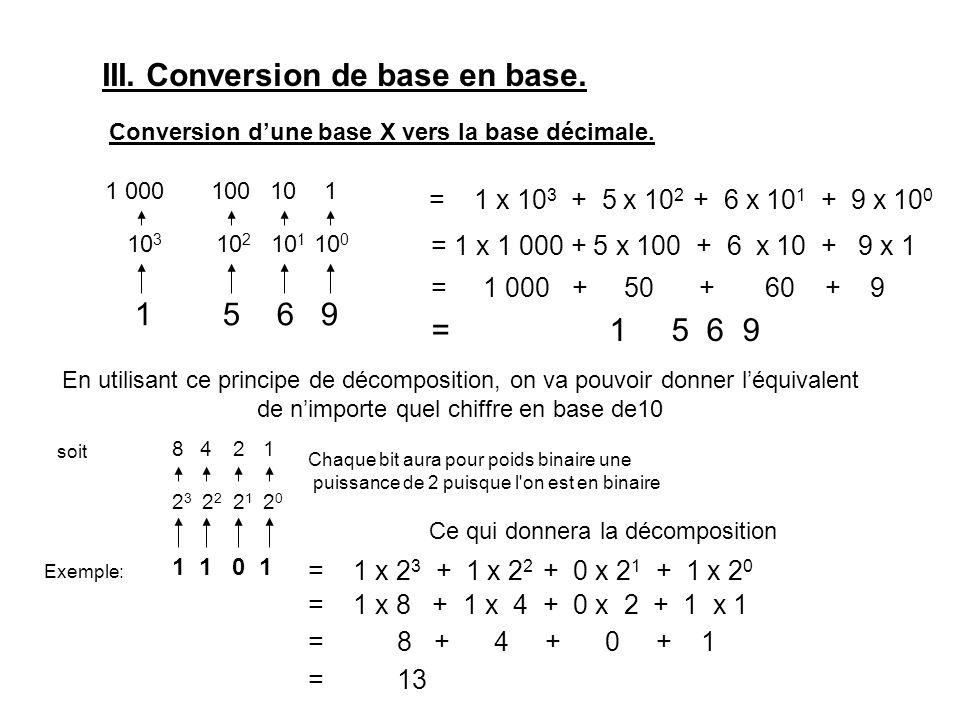 Conversion d'une base X vers la base décimale.