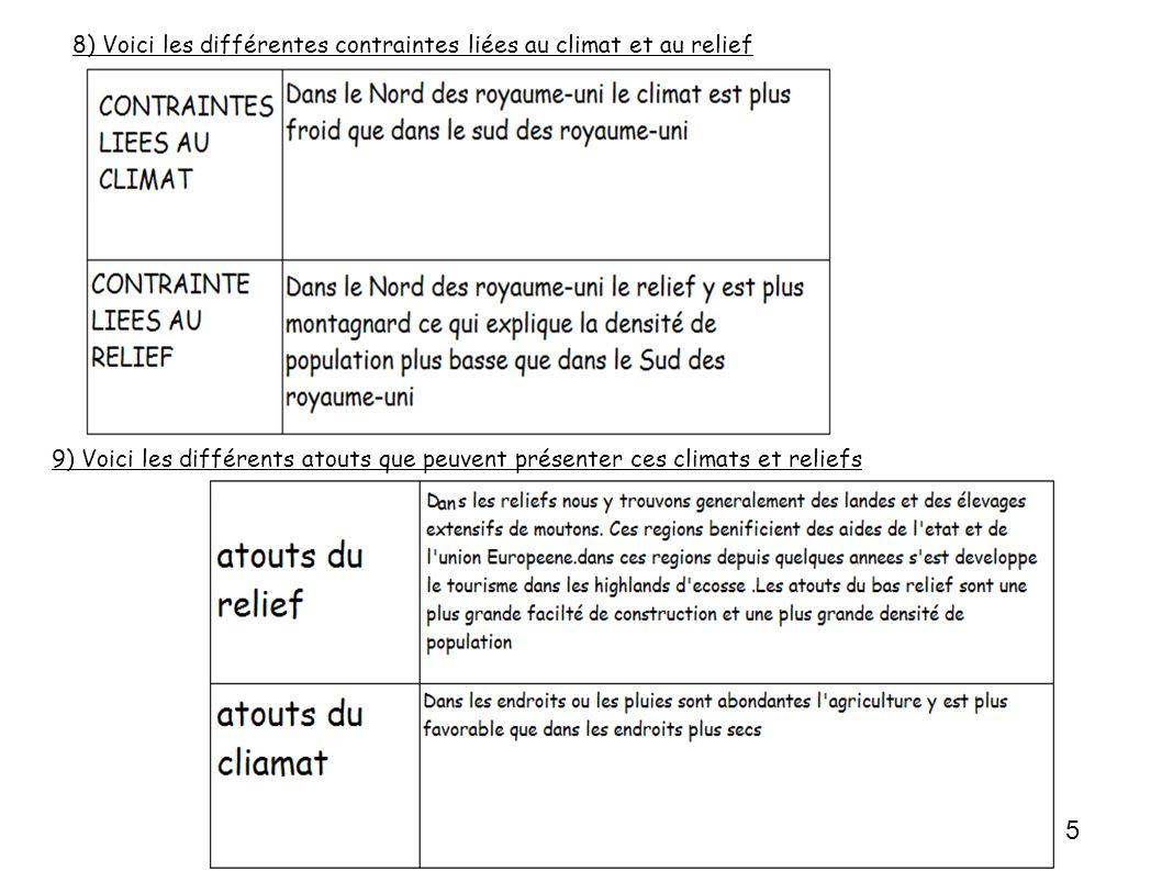 8) Voici les différentes contraintes liées au climat et au relief 9) Voici les différents atouts que peuvent présenter ces climats et reliefs 5