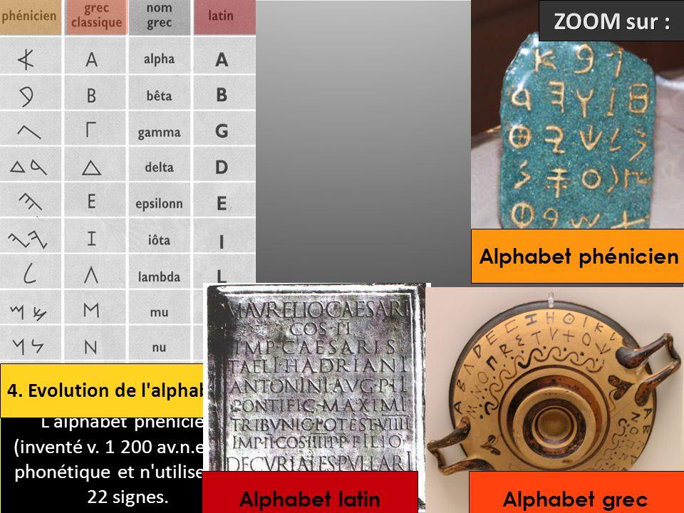 L alphabet phénicien (inventé v. 1 200 av.n.e.) est phonétique et n utilise que 22 signes.