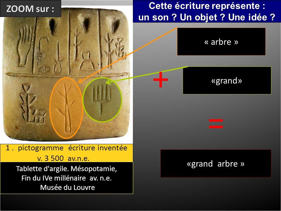 1. pictogramme écriture inventée v. 3 500 av.n.e.