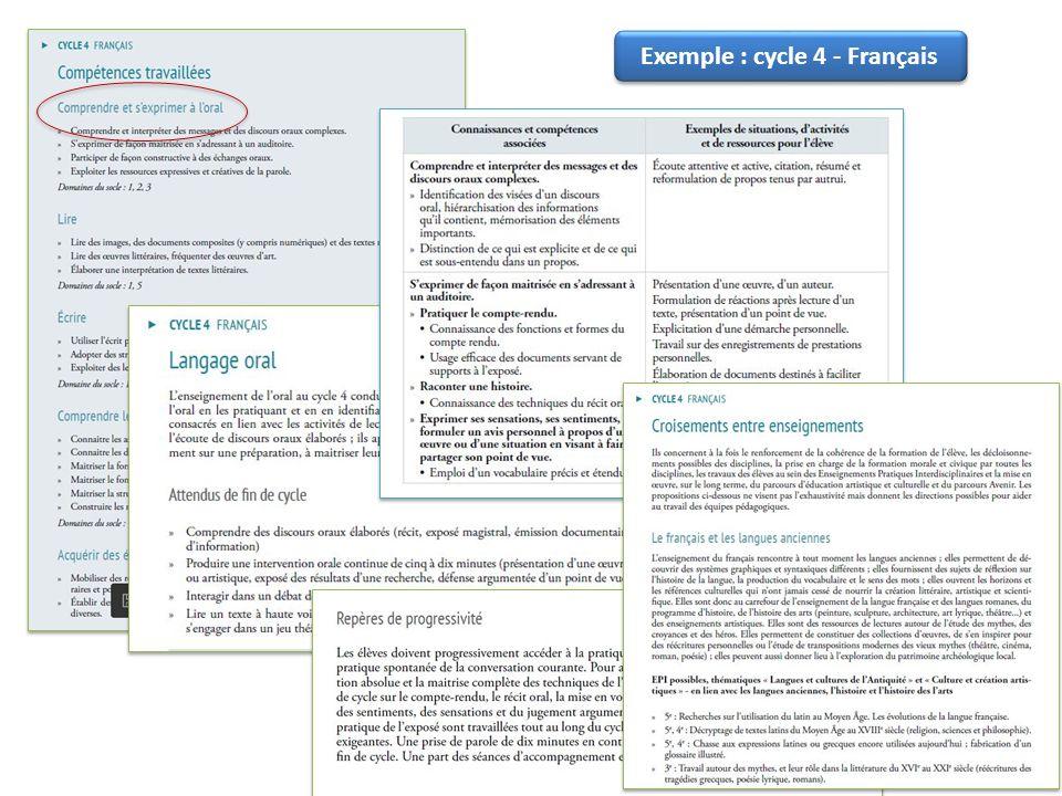 Exemple : cycle 4 - Français