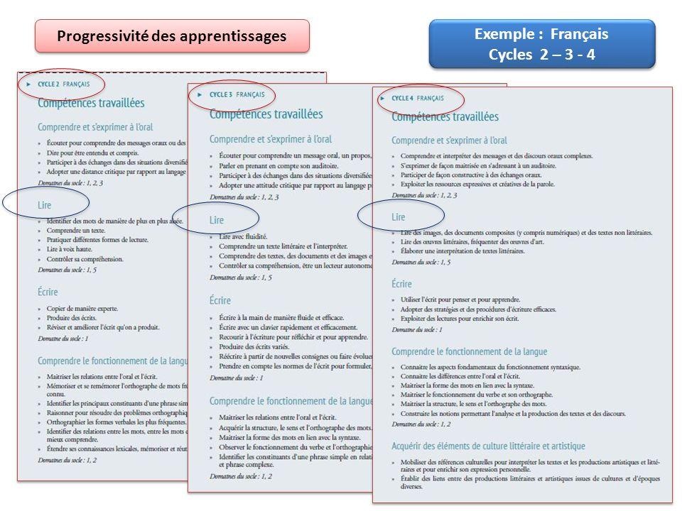 Exemple : Français Cycles 2 – 3 - 4 Exemple : Français Cycles 2 – 3 - 4 Progressivité des apprentissages