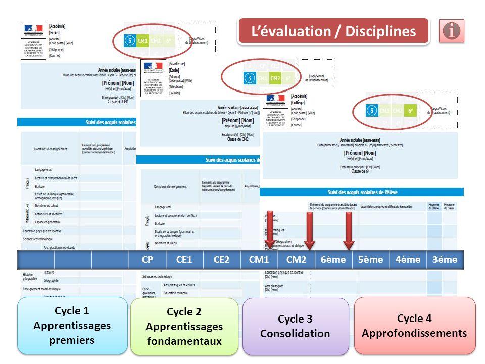 L'évaluation / Disciplines Cycle 1 Apprentissages premiers Cycle 1 Apprentissages premiers Cycle 2 Apprentissages fondamentaux Cycle 2 Apprentissages fondamentaux Cycle 4 Approfondissements Cycle 4 Approfondissements Cycle 3 Consolidation Cycle 3 Consolidation
