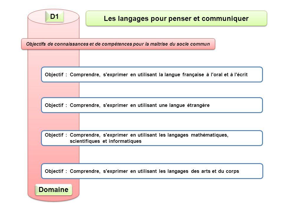 D1 Objectif : Comprendre, s exprimer en utilisant la langue française à l oral et à l écrit Objectif : Comprendre, s exprimer en utilisant une langue étrangère Objectif : Comprendre, s exprimer en utilisant les langages mathématiques, scientifiques et informatiques Objectif : Comprendre, s exprimer en utilisant les langages des arts et du corps Les langages pour penser et communiquer Objectifs de connaissances et de compétences pour la maîtrise du socle commun Domaine