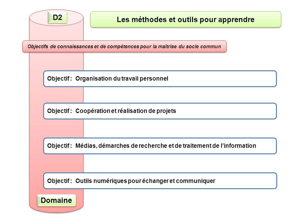 D2 Objectif : Organisation du travail personnel Objectif : Coopération et réalisation de projets Objectif : Médias, démarches de recherche et de traitement de l'information Objectif : Outils numériques pour échanger et communiquer Les méthodes et outils pour apprendre Objectifs de connaissances et de compétences pour la maîtrise du socle commun Domaine