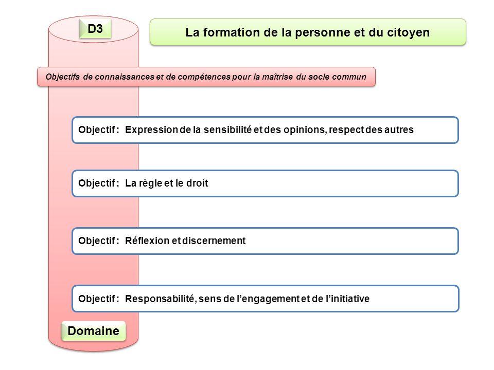 D3 Objectif : Expression de la sensibilité et des opinions, respect des autres Objectif : La règle et le droit Objectif : Réflexion et discernement Objectif : Responsabilité, sens de l'engagement et de l'initiative La formation de la personne et du citoyen Objectifs de connaissances et de compétences pour la maîtrise du socle commun Domaine