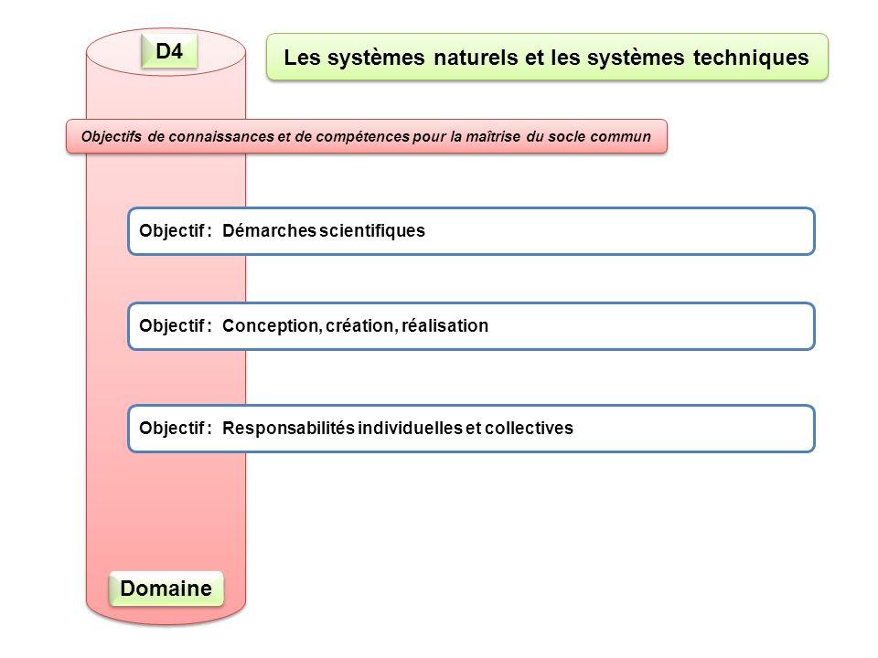 D4 Objectif : Démarches scientifiques Objectif : Conception, création, réalisation Objectif : Responsabilités individuelles et collectives Les systèmes naturels et les systèmes techniques Objectifs de connaissances et de compétences pour la maîtrise du socle commun Domaine