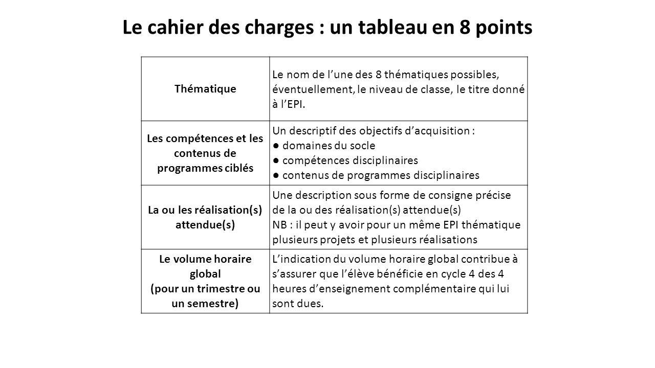 """Préférence Exemple d'EPI """"Evolutions et revolutions ?"""" Nouveaux programmes 26  LG53"""