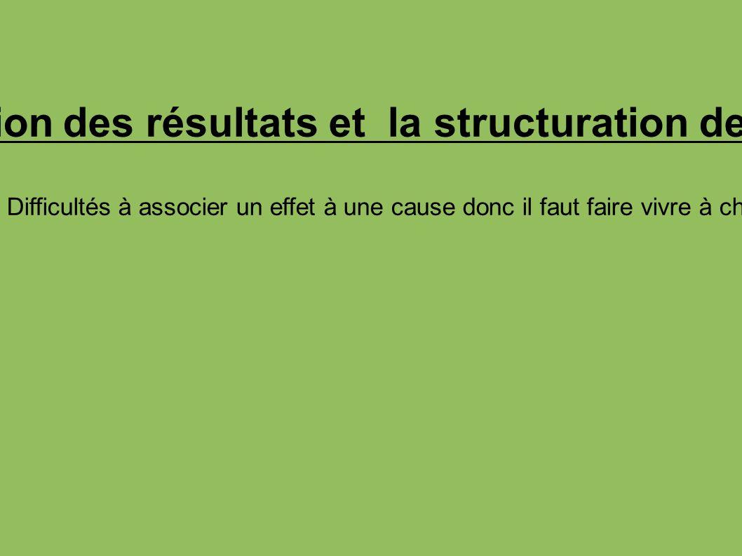 Dans l interprétation des résultats et la structuration des connaissances.