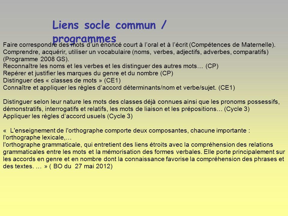 Liens socle commun / programmes Faire correspondre des mots d'un énoncé court à l'oral et à l'écrit (Compétences de Maternelle).