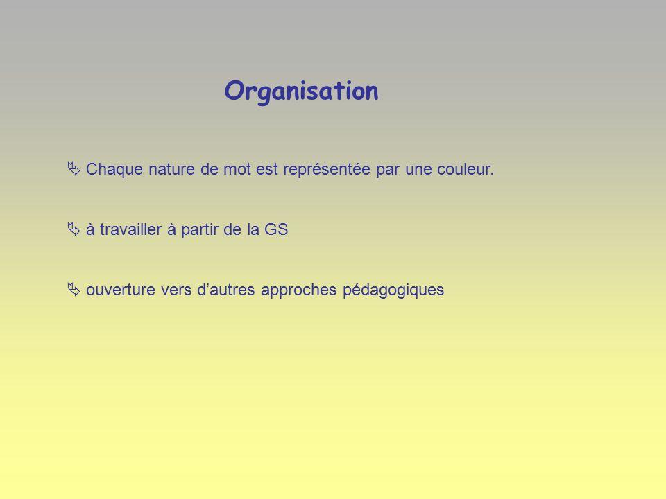 Organisation  Chaque nature de mot est représentée par une couleur.