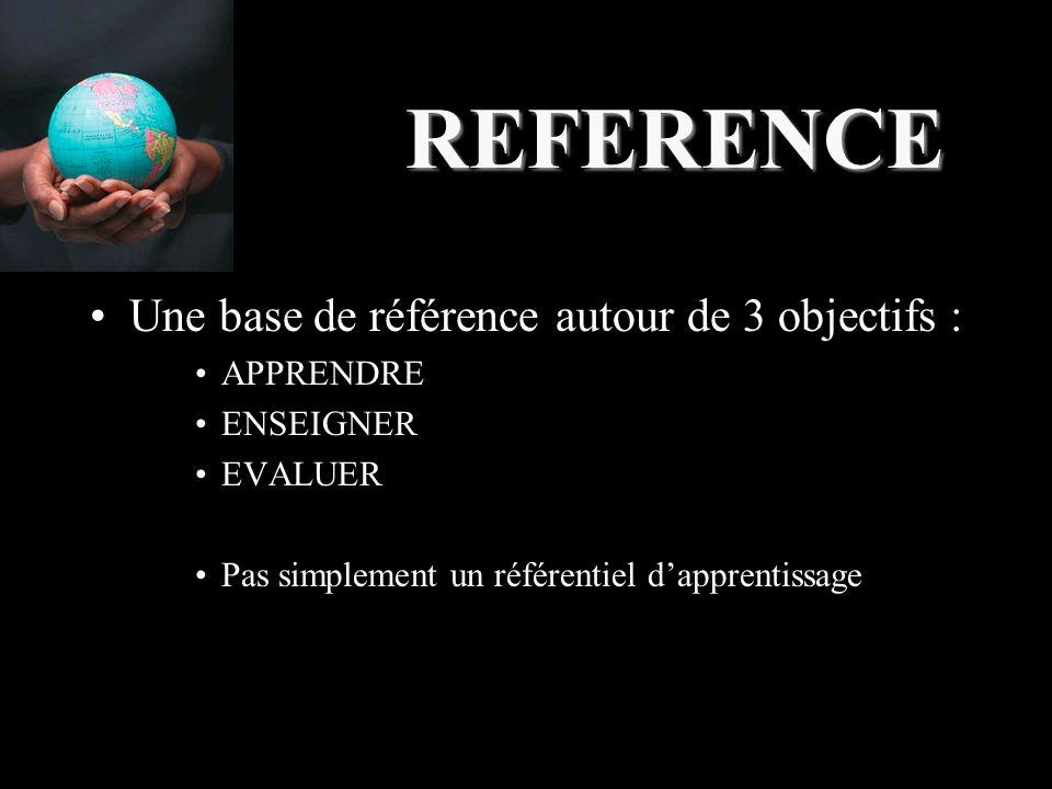 REFERENCE Une base de référence autour de 3 objectifs : APPRENDRE ENSEIGNER EVALUER Pas simplement un référentiel d'apprentissage