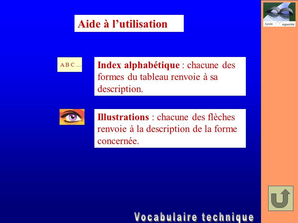 Index alphabétique : chacune des formes du tableau renvoie à sa description.